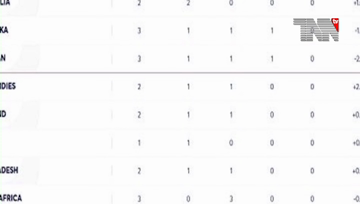 Islamabad- Pakistan jump to six in World Cup 2019 points table