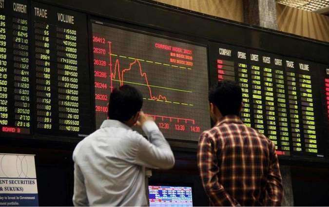 Karachi- Pakistan Stock Exchange down by more than 166 points, PSX 100 index is trading at 37,870 Points, Loss of crores of rupees to investors