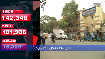 Karachi- Pakistan records highest Covid-19 death count in over two months